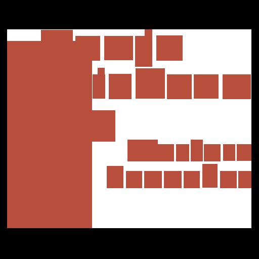 Banjo-Nickaru